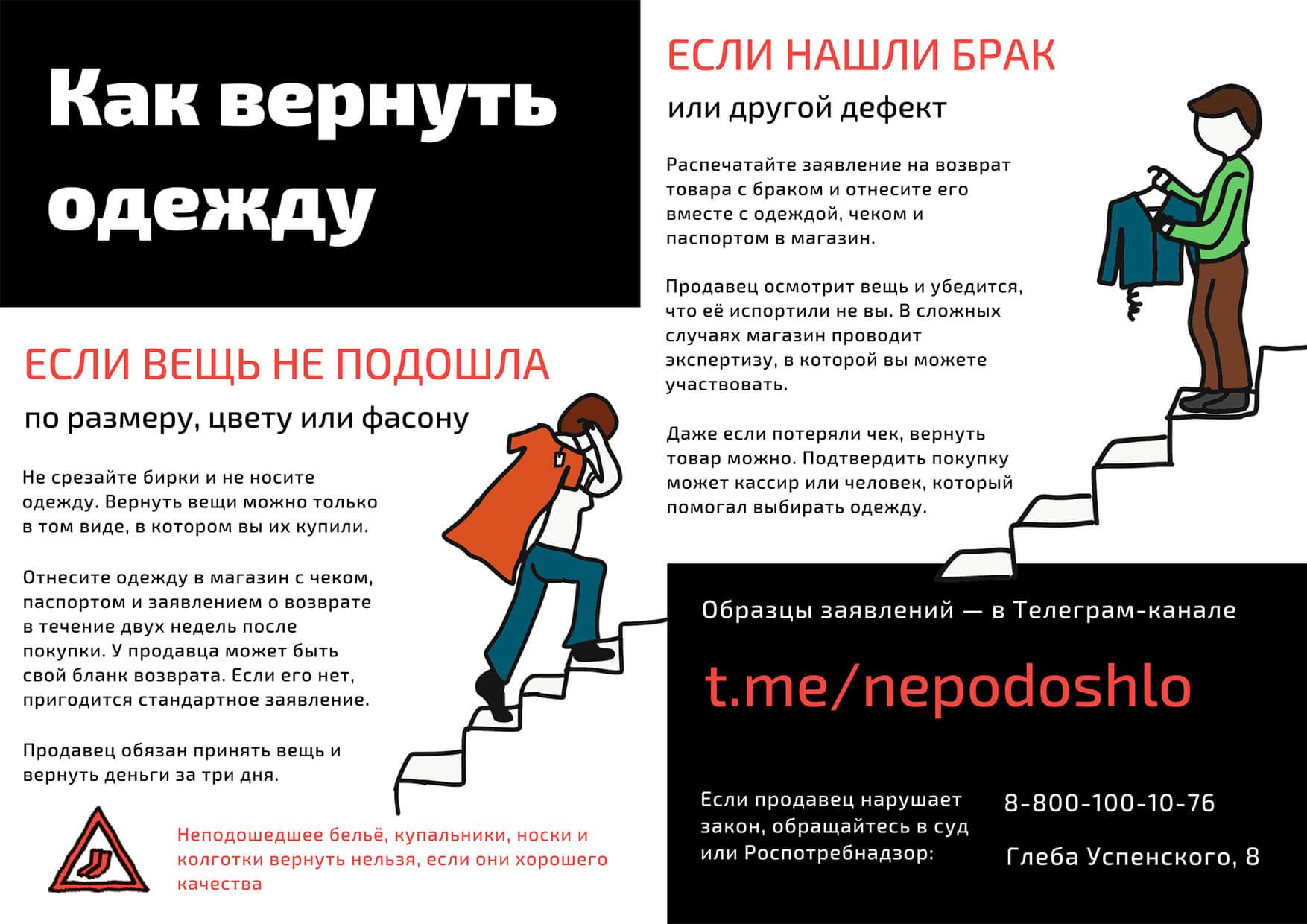 Плакат про одежду